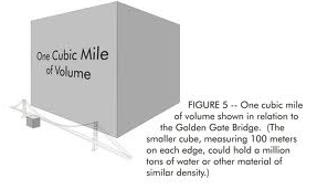 One Cubic Mile